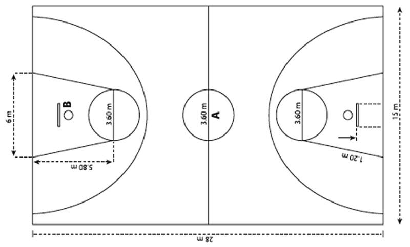 gambar ukuran lapangan standar bola basket